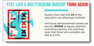 multi-tasking_graphic